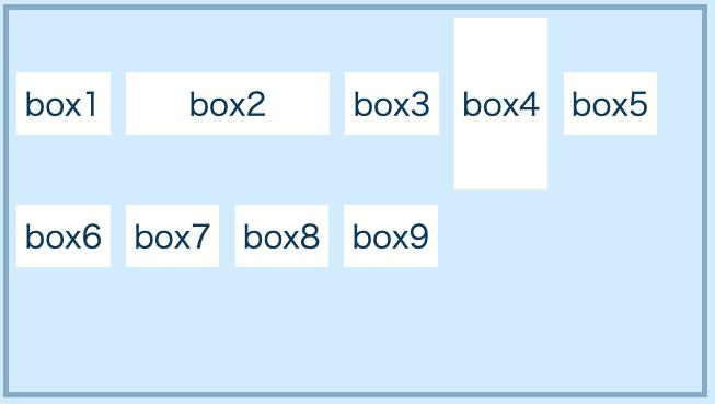 flexbox-test